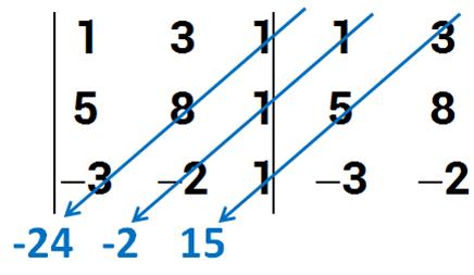 matriz, pares ordenados, determinante, alinhamento