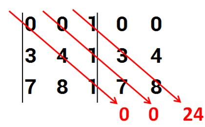 matriz, pares ordenados, determinante, alinhamento, sarrus