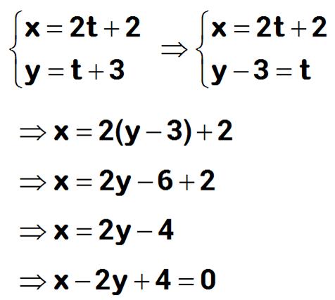 equação paramétrica