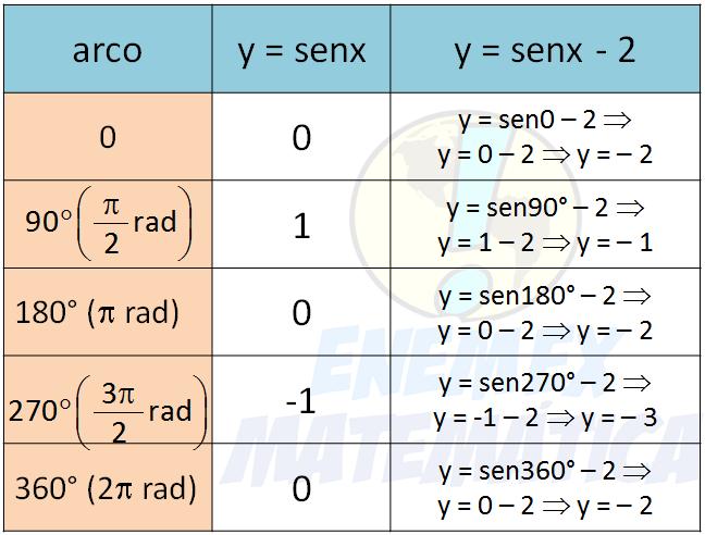 tabela_senx-2